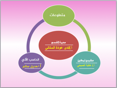 موظفات القسم النسائي