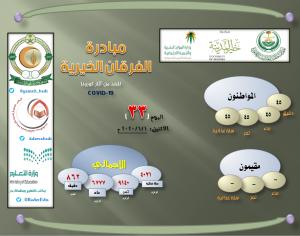 اليوم الـ 33 : مبادرة الفرقان الخيرية